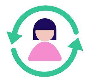 User Lifecycle