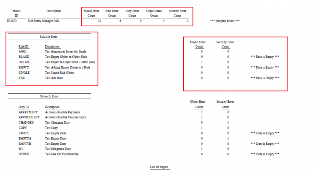 Segregation of Duties Model Integrity Report