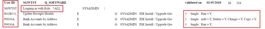 Segregation of Duties Violation Details